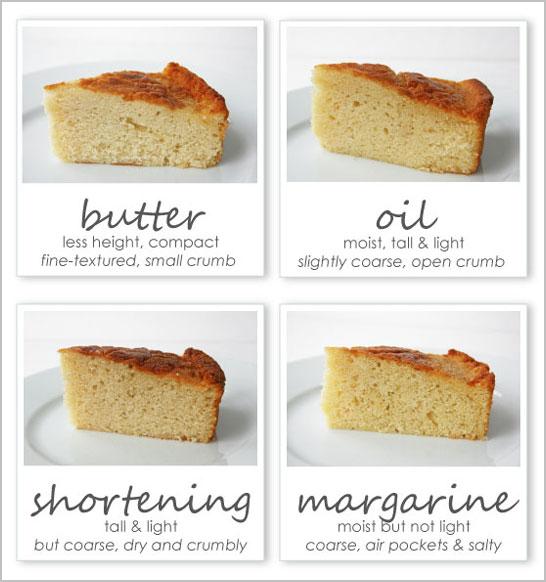 cake_fat_comparison_3