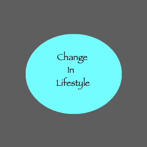 change in lifestyle