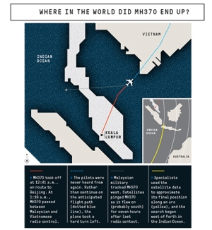 where-in-the-world-did-mh370-end-up-click